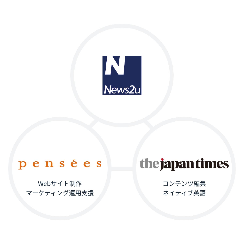 news2ugroup_アートボード 1